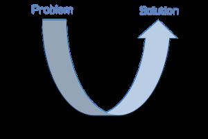 u-process