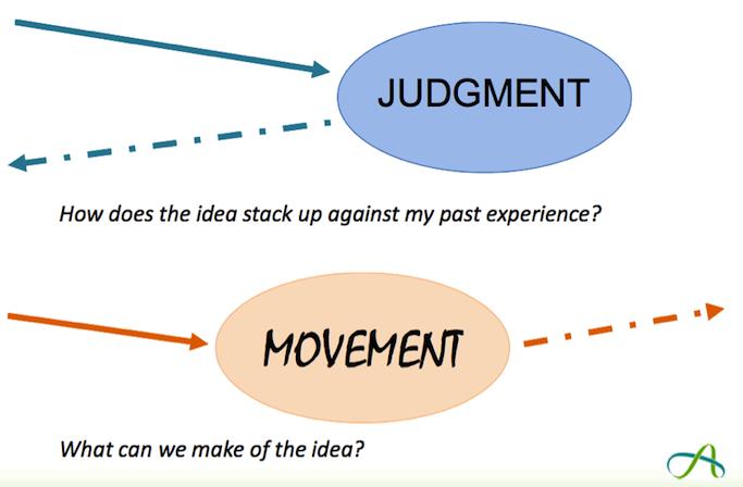 judgmentmovement